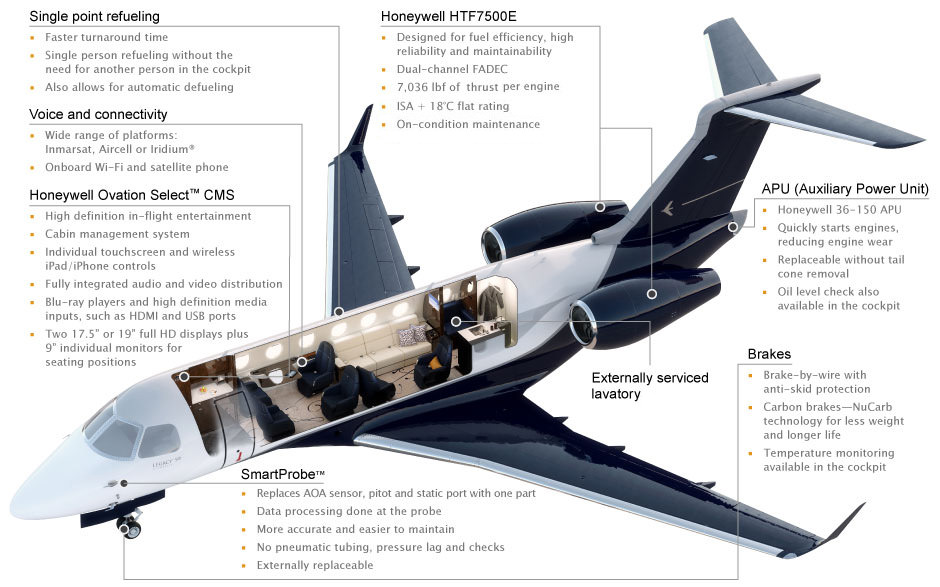 Embraer Legacy 450 Amp 500 Kaa Aviation
